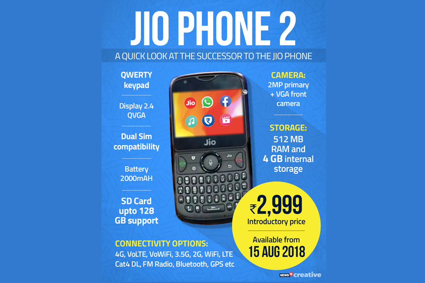 JioPhone 2 Launch: 5 Feature Phones That Will Take a Hit With Its Debut